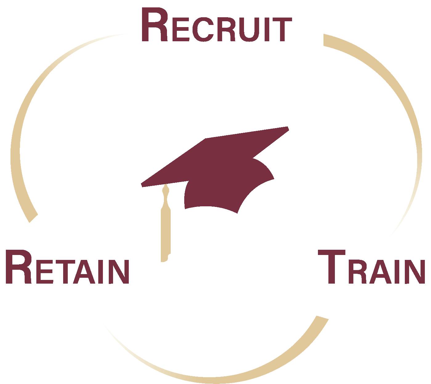 Recruit Train Retain graphic